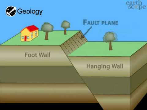 Normal Fault | Geology - YouTube