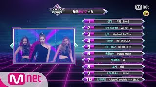 What are the TOP10 Songs in 2nd week of September? M COUNTDOWN 180913 EP.587