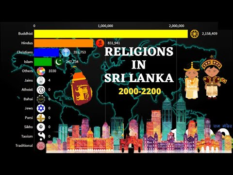 Sri Lanka Religions from 2000-2200 | Sri Lanka Diversities |