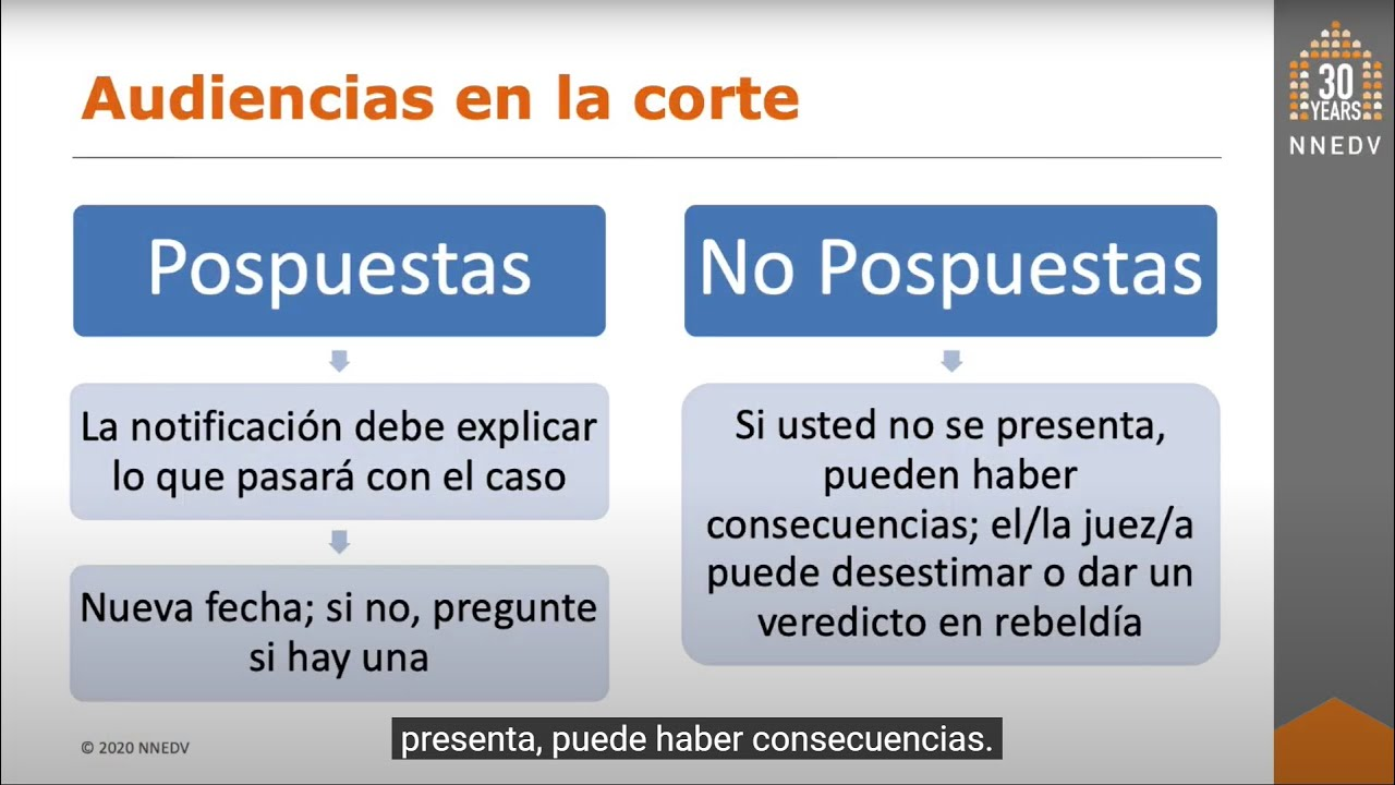 Órdenes de Restricción: Consideraciones sobre el Covid-19
