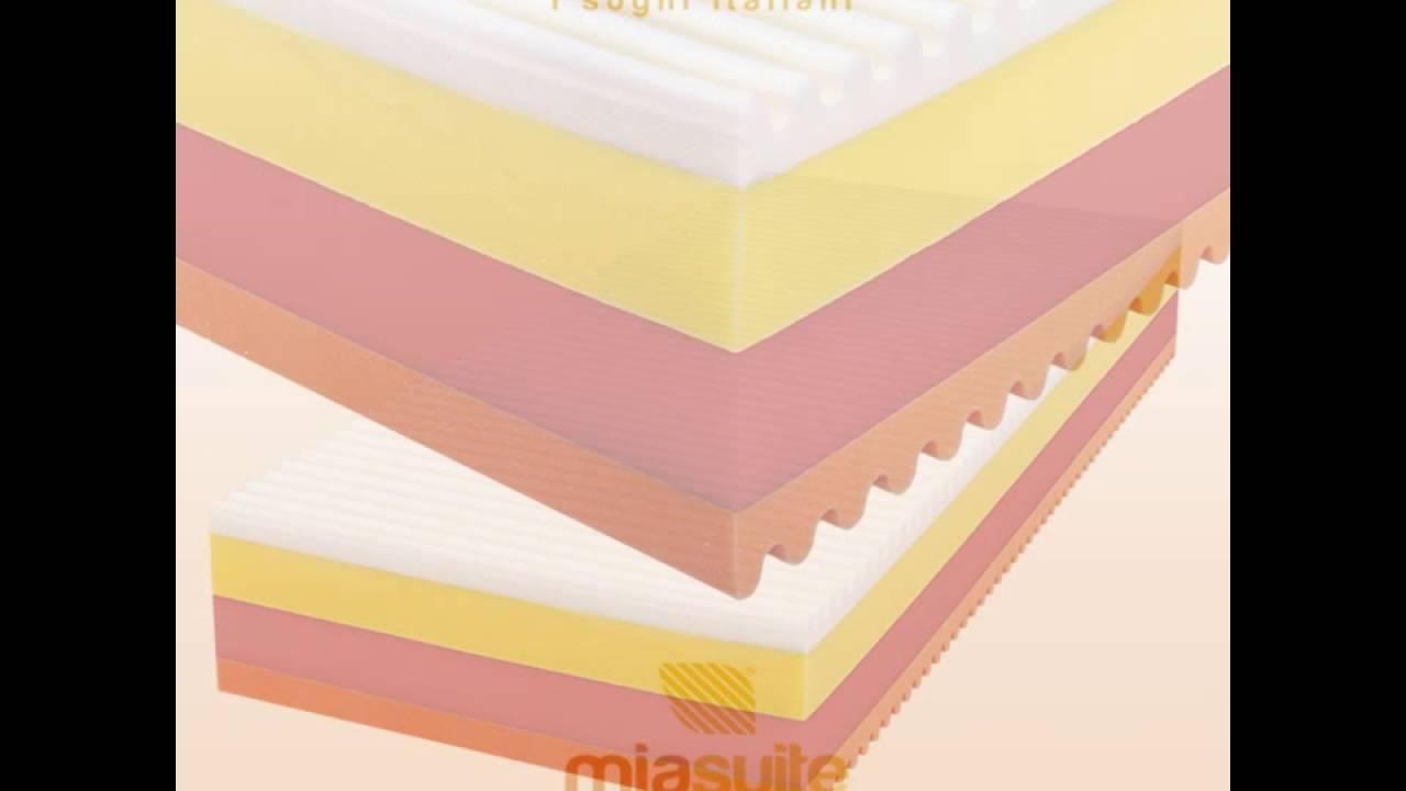 Materassi miasuite memory - YouTube