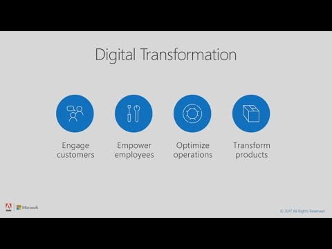 Microsoft Dynamics 365 and Adobe: Technology collaboration to accelerate digital transformation