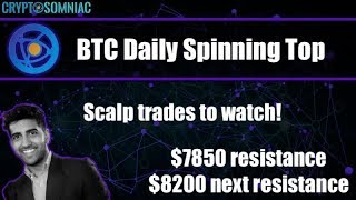 Bitcoin Daily Spinning Top   Trades to watch   Are we going down further?