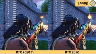 GeForce RTX 2080 Ti vs GeForce RTX 2080 (i7-9700K) in 10 Games. 1440p Gameplay Benchmark Test