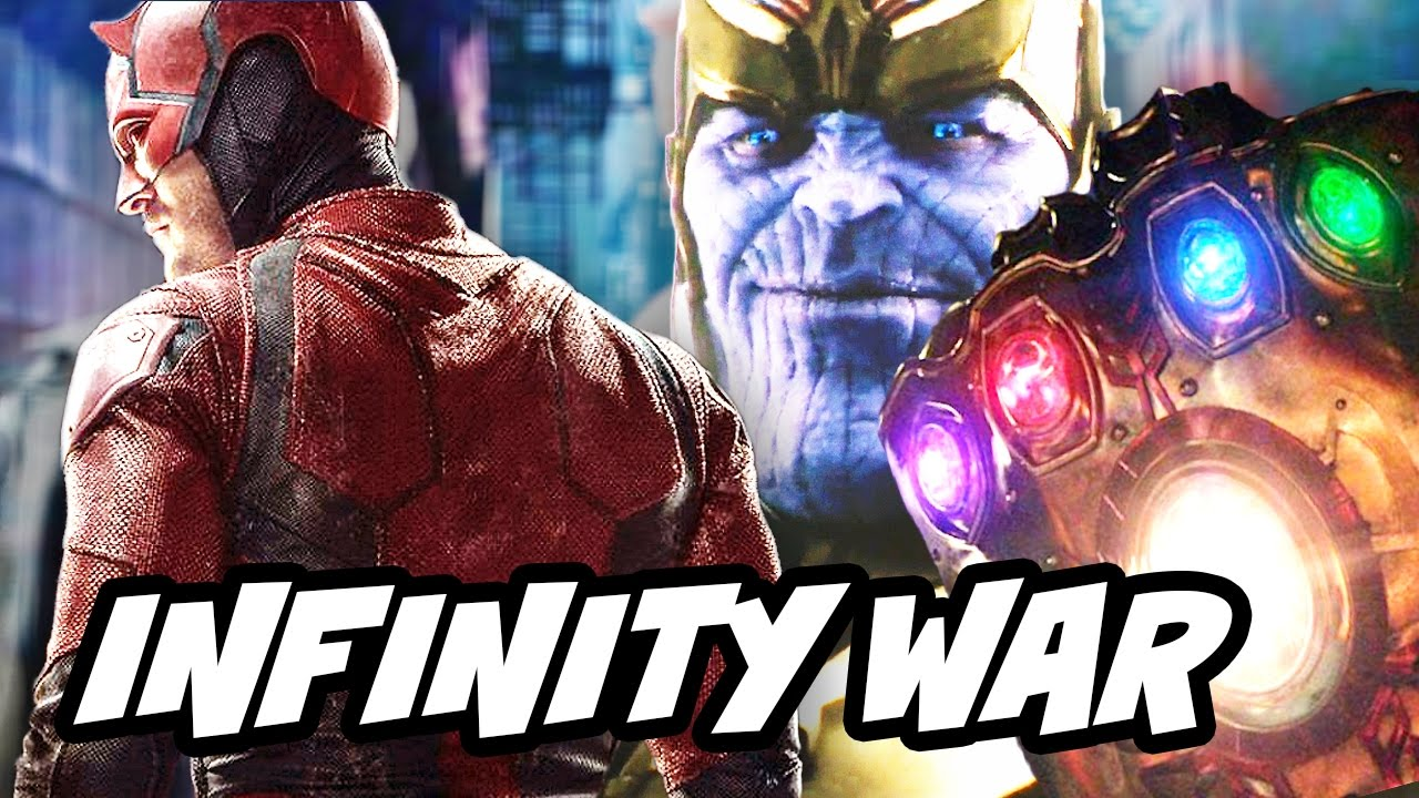 Download Defenders Infinity War and Daredevil Season 3 Explained by Daredevil