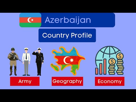 Azerbaijan    Economy, Military Strength 2020    Country Profile