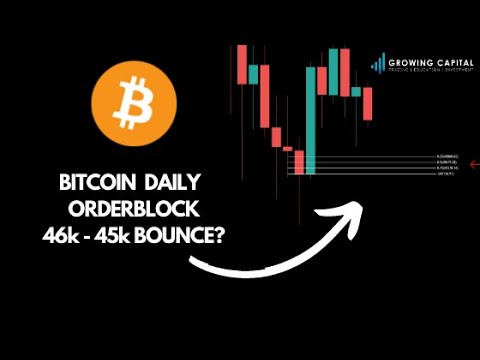 Gaat de Bitcoin