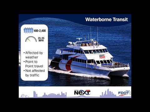 Citizens Transportation Academy - Introduction to Transit: Transit Modes and How They Work