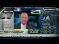 We are in a Short-Covering Rally, Doug Kass, 09/03/10, CNBC's Fast Money Halftime Report