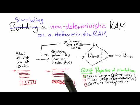 Building A Non-Deterministic Ram - Intro to Theoretical Computer Science