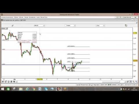 Forex:  En Yen ataca en el inicio de semana. Vídeo (11-04-2016)6:30 GMT