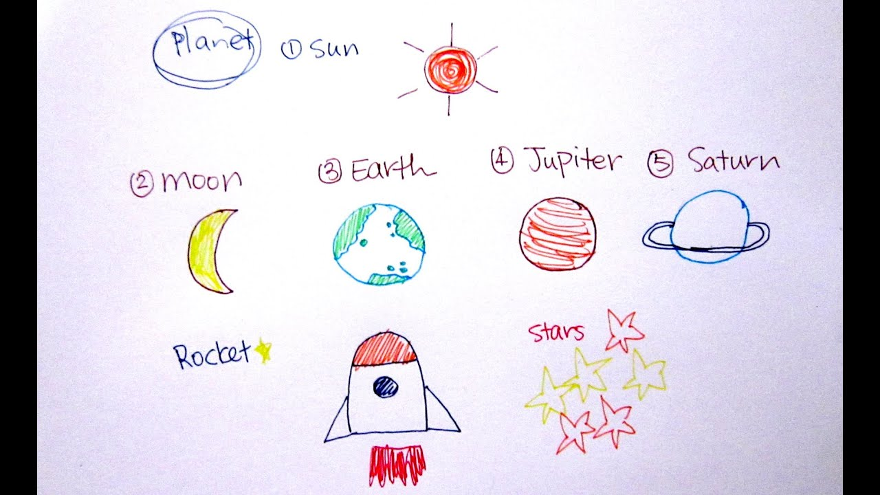 How To Draw Planets Easy Drawing Tutorial For Beginners Youtube