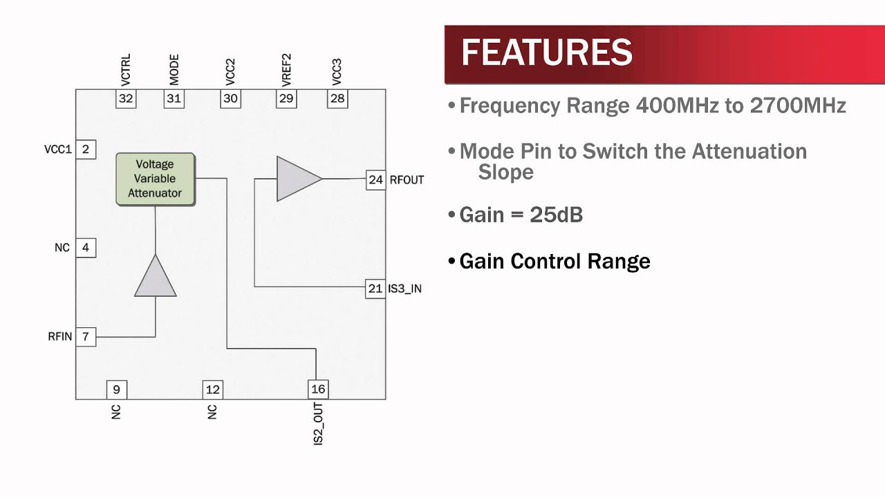 Analog Controlled Variable Gain Amplifier Available At Rfmd Understanding A Microswitch Youtube