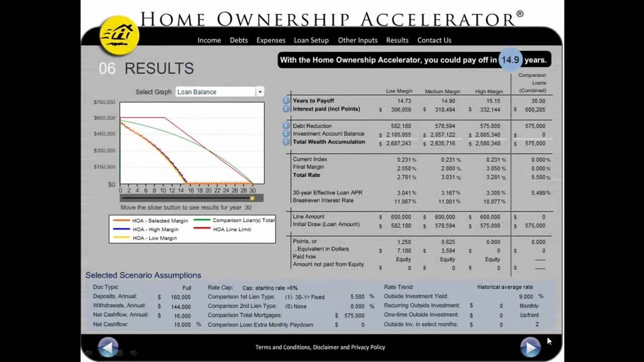 Home Ownership Accelerator - Loan Officer Presentation 07-01 - YouTube