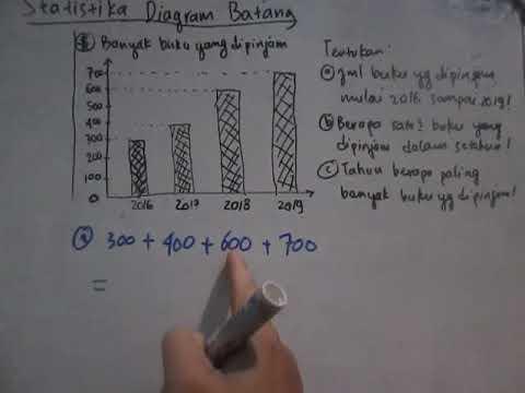 matematika-6-sd---statistika-data-diagram-batang-(jumlah-data,-mean,-dan-modus)