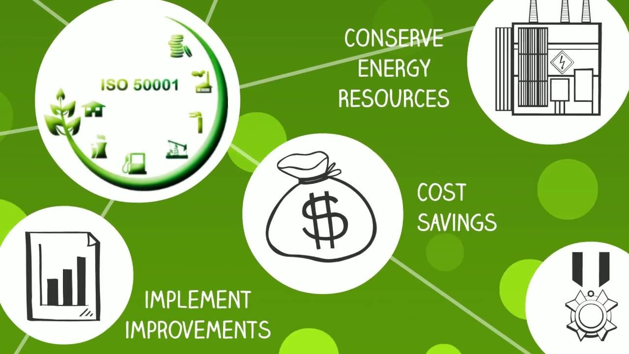ISO 50001 : 2011 - Energy Management System by Resilience& - YouTube