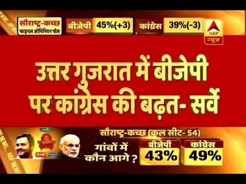 Gujarat Final Poll: Big debate on Gujarat final opinion poll