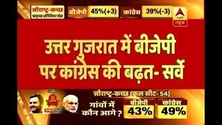 Gujarat Final Poll: Big debate on Gujarat final opinion poll