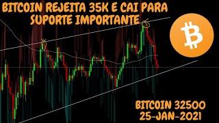 BITCOIN REJEITA 35K E TESTA SUPORTE DECISIVO- Análise Técnica/Sentimento BTC 25/01/21