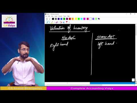 CPT Lecture 44 Inventory Recouncilation 10 By CA Anand Bhangariya