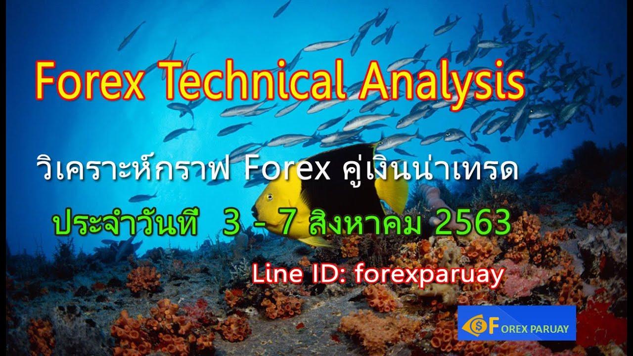 ทิศทางค่าเงิน Dollar แผนการเทรด ทอง, Forex 3-7 สิงหาคม 2563