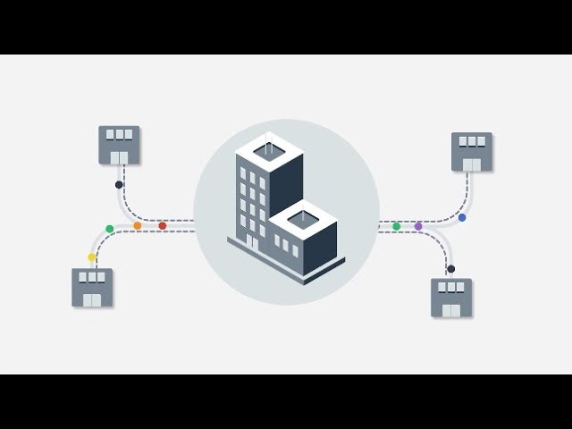 Fortinet - YouTube
