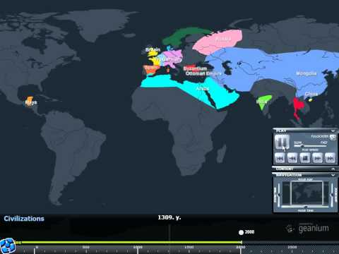 The History of the World's Civilizations in 2 Minutes