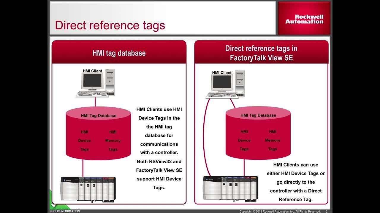 Using Direct Reference tags in FactoryTalk® View SE