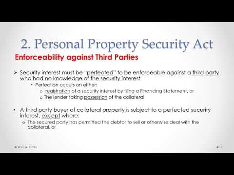 BBA Business Law: Module 6, Part C - Secured Lending