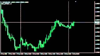 Forex Smart Pips Robot Review Discount and 2 gifts for free