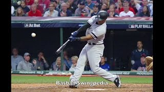 Aaron Hicks Home Run Swing Slow Motion 2017-1(#PS)