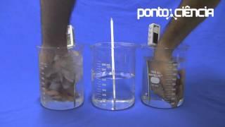 De retenção água extremo o causa calor