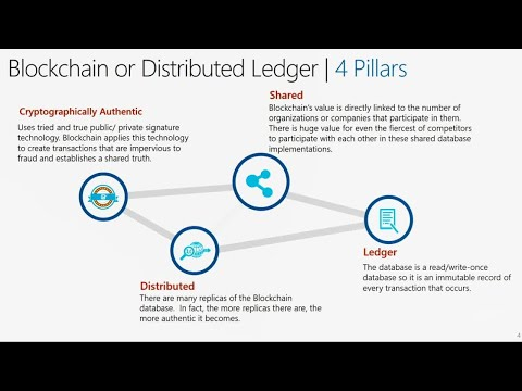 Accelerating Blockchain application development on Microsoft