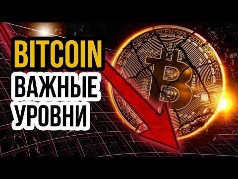 BTC Прогноз Биткоин КУРС! Анализ биткоин УРОВНЕЙ! Новости биткоин. Биткоин обзор.  bitcoin прогноз