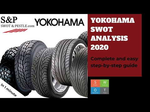 How to do Yokohama SWOT Analysis? Strengths, Weaknesses, Opportunities and Threats decoded.