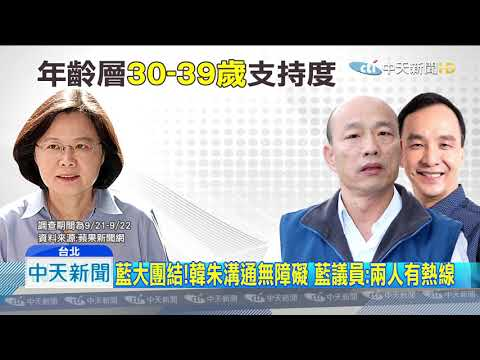 20190923中天新聞 朱助攻! 韓國瑜民調追上蔡 差距誤差範圍內