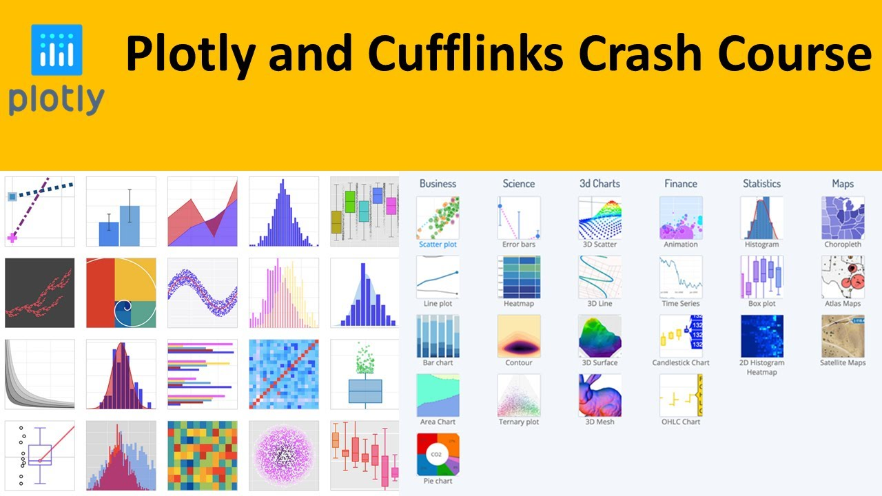 Interactive Data Visualization in Python | Plotly and Cufflinks Crash  Course | KGP Talkie