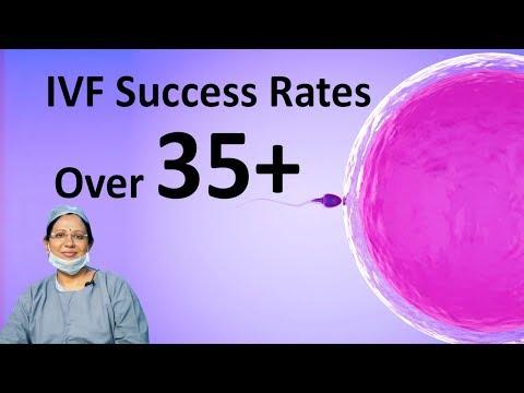 ivf-success-rate-above-age-of-35-|-dr-padmaja-fertility-center,karimnagar