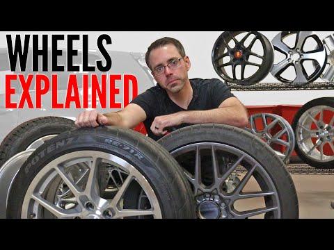 What Wheels Fit My VW / Audi?