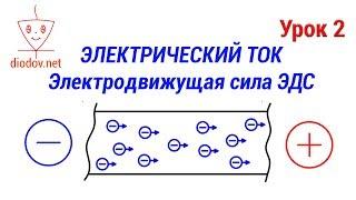 Урок 2. Электрический ток | ЭДС - электродвижущая сила