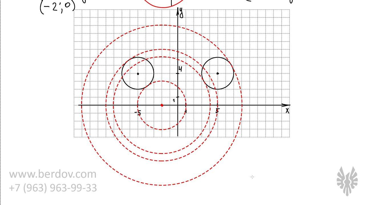 ЕГЭ по математике: задание 18 (C5) про две окружности и модуль