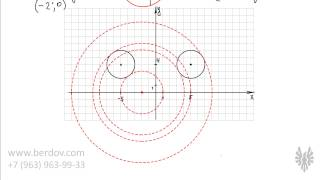 Репетитор по математике Павел Бердов решает задачу C5 (две окружности и модуль)(, 2014-05-09T07:52:24.000Z)