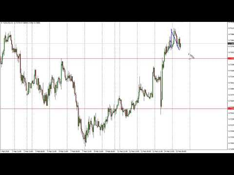 NZD/USD Technical Analysis for February 16, 2018 by FXEmpire.com