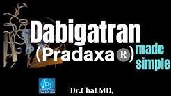 Dabigatran (Pradaxa) Mechanism of action 【USMLE, Biochemistry】