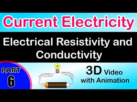 Electrical Resistivity and Conductivity Current Electricity class 12 physics notes CBSE IIT JEE NEET