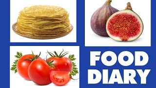 Food Diary #3: Что я ем в течение дня