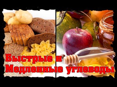 Видеоинструкция: онлайн-дневник Диабет.РФ
