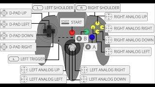 RetroPie - N64 controller config setup
