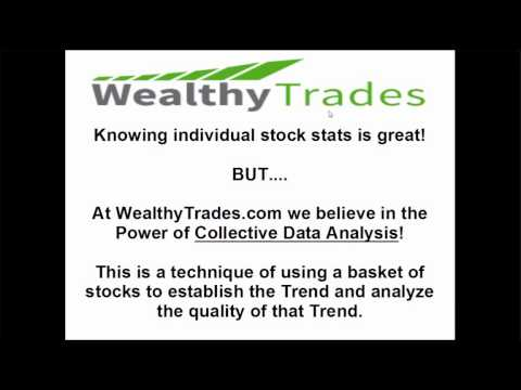 How to Trade like a Market Maker—High Probability Trend Trading!