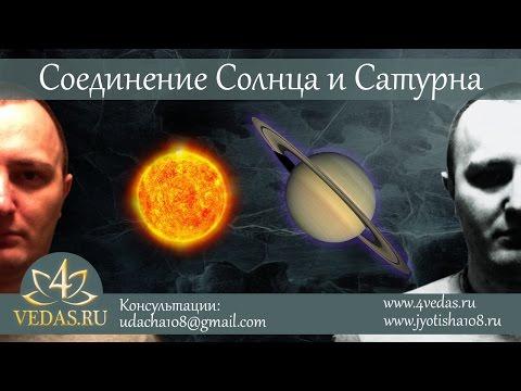 Соединения планет в гороскопе